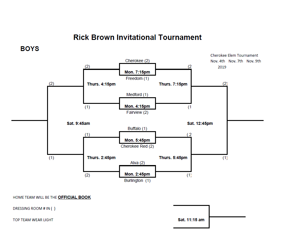 Rick Brown Boys Bracket