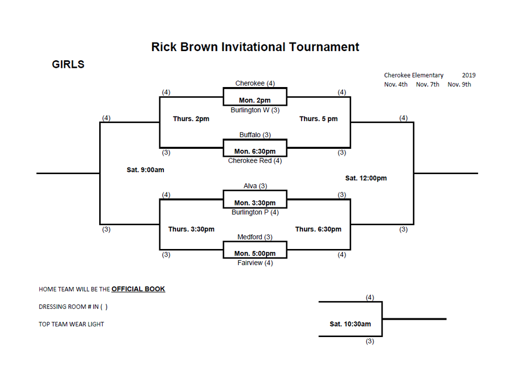 Rick Brown Girls Bracket