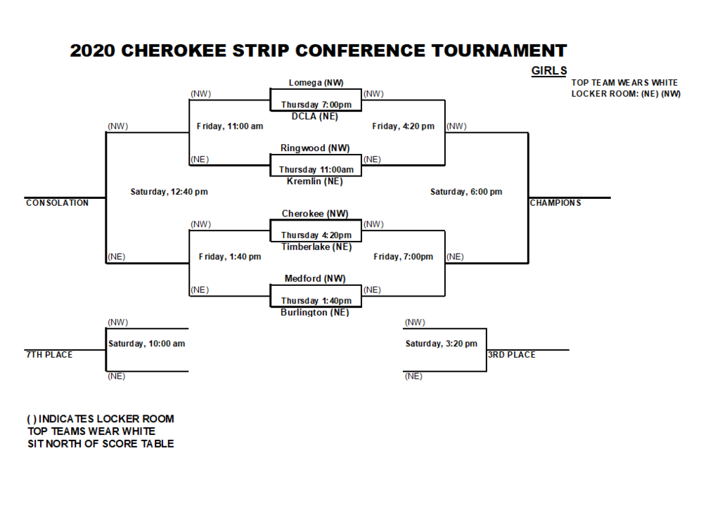 Cherokee Strip Bracket - Girls