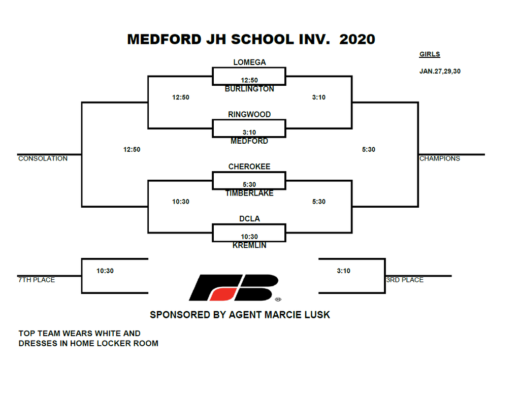 Medford Basketball Tourn